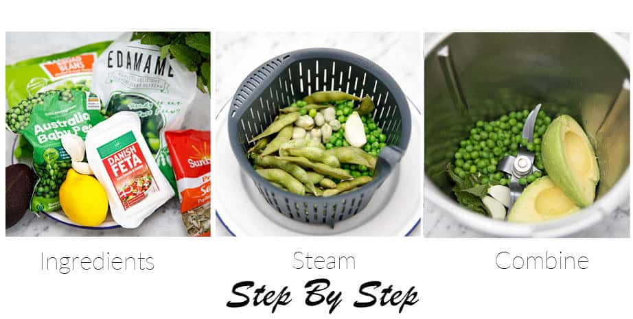Three images showing how to make smashed bean and pea dip