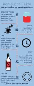 Informational flow chart describing how to make Kombucha tea